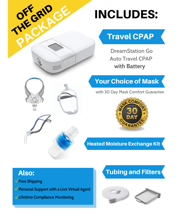 Off-the-Grid CPAP Package