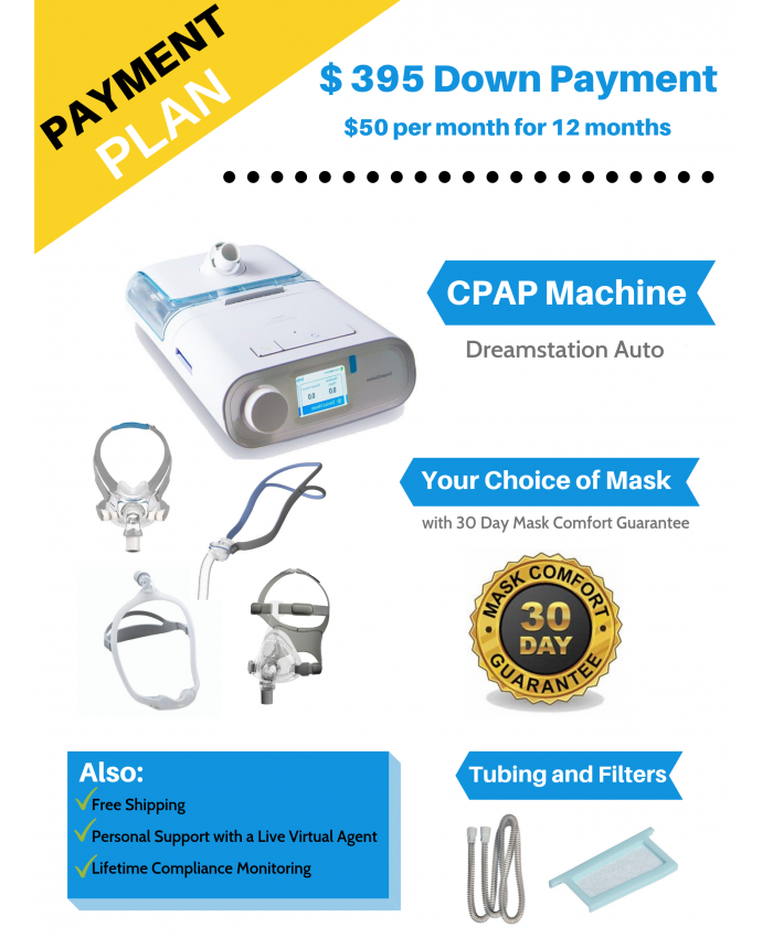 Payment Plan CPAP Package