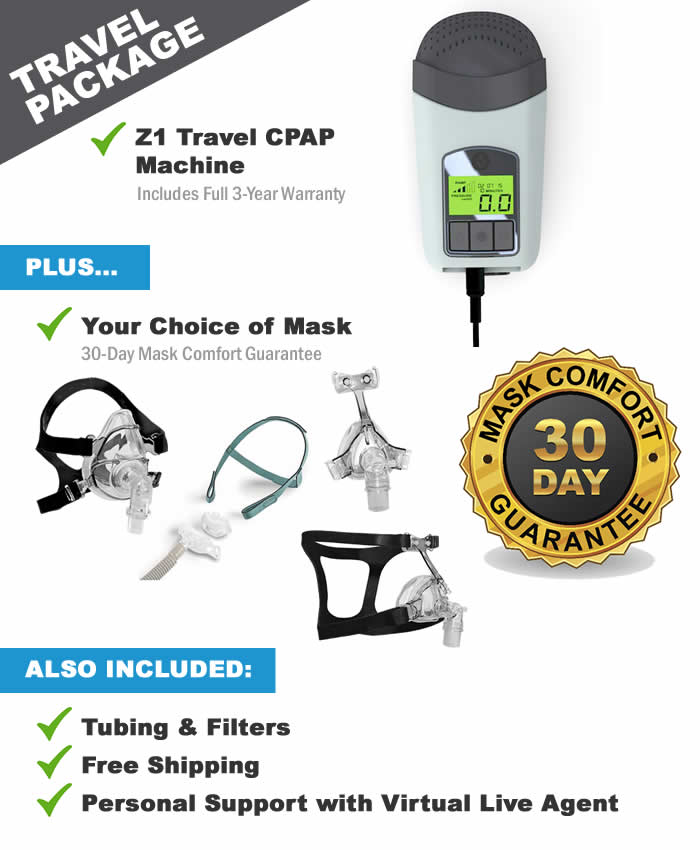 Travel CPAP Package